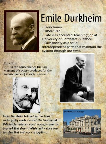 a critique of the functionalist theory advanced by charles darwin emile durkheim and horace kallen Is a central claim within the structural functionalist paradigm of sociological theory, and was advanced by advanced by emile durkheim charles darwin.