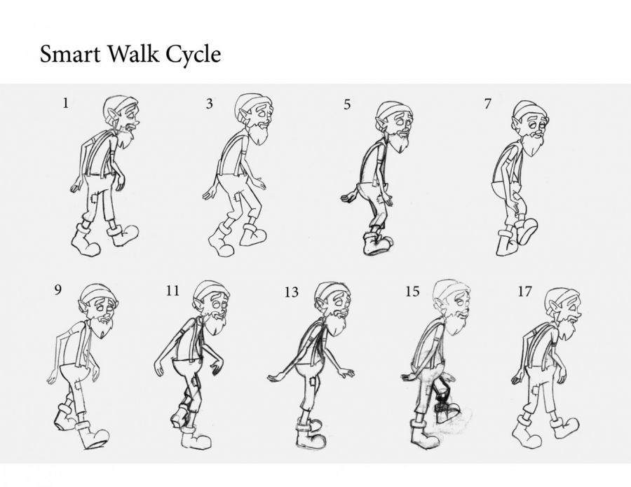 Smart Walkcycle